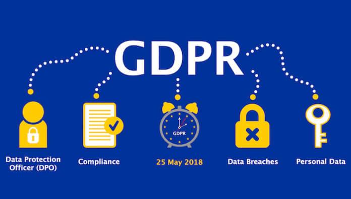 GDPR pour la protection des consommateurs